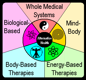 Members Benefit: Integrative Holistic Health Care